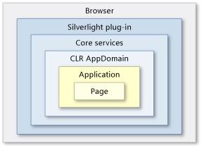 plugin-model